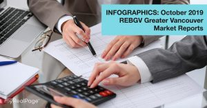INFOGRAPHICS: October 2019 REBGV Greater Vancouver Market Reports