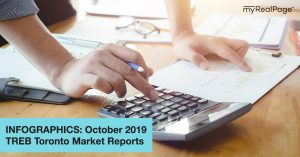 INFOGRAPHICS: October 2019 TREB Toronto Market Reports