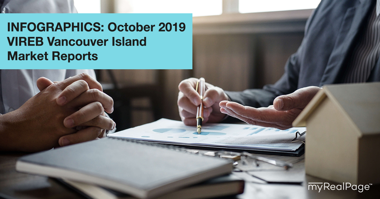 INFOGRAPHICS: October 2019 VIREB Vancouver Island Market Reports