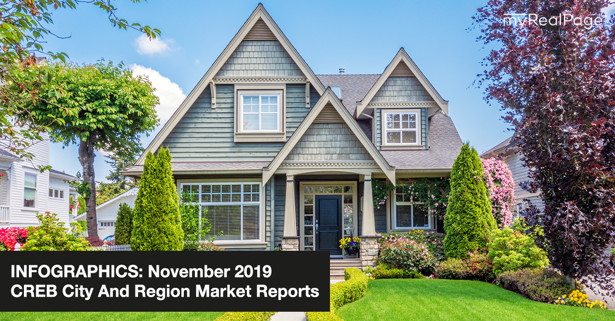 INFOGRAPHICS: November 2019 CREB City And Region Market Reports