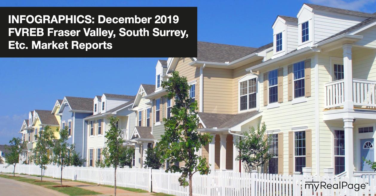 INFOGRAPHICS: December 2019 FVREB Fraser Valley, South Surrey, Etc. Market Reports