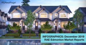 INFOGRAPHICS: December 2019 RAE Edmonton Market Reports