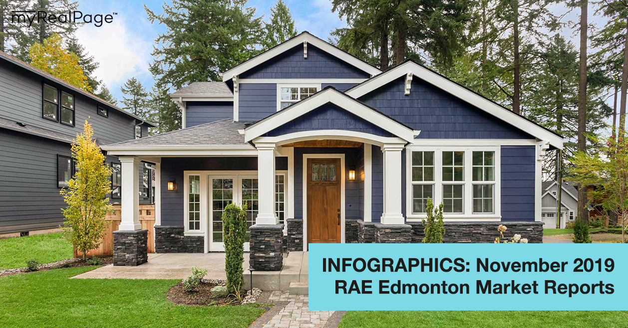INFOGRAPHICS: November 2019 RAE Edmonton Market Reports