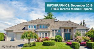 INFOGRAPHICS: December 2019 TREB Toronto Market Reports