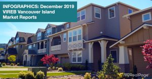 INFOGRAPHICS: December 2019 VIREB Vancouver Island Market Reports
