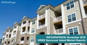 INFOGRAPHICS: November 2019 VIREB Vancouver Island Market Reports