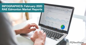 INFOGRAPHICS: February 2020 RAE Edmonton Market Reports