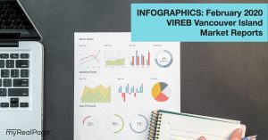 INFOGRAPHICS: February 2020 VIREB Vancouver Island Market Reports