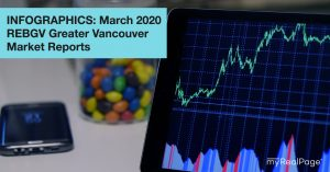 INFOGRAPHICS: March 2020 REBGV Greater Vancouver Market Reports
