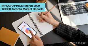 INFOGRAPHICS: March 2020 TRREB Toronto Market Reports