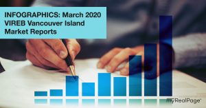 INFOGRAPHICS: March 2020 VIREB Vancouver Island Market Reports