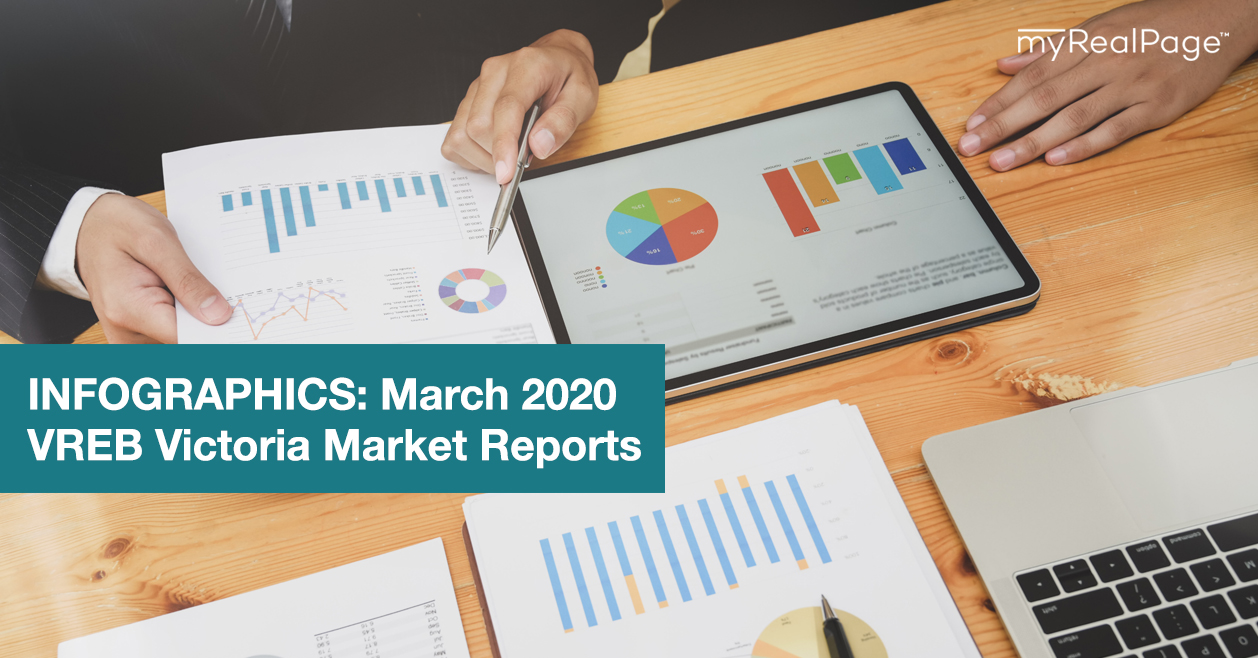 INFOGRAPHICS: March 2020 VREB Victoria Market Reports