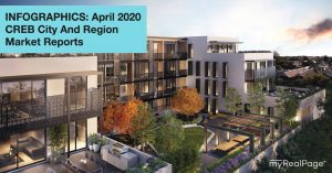INFOGRAPHICS: April 2020 CREB City And Region Market Reports