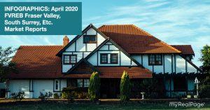 INFOGRAPHICS: April 2020 FVREB Fraser Valley, South Surrey, Etc. Market Reports