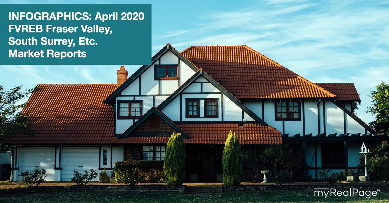 INFOGRAPHICS: April 2020 FVREB Fraser Valley, South Surrey, Etc. Market Reports