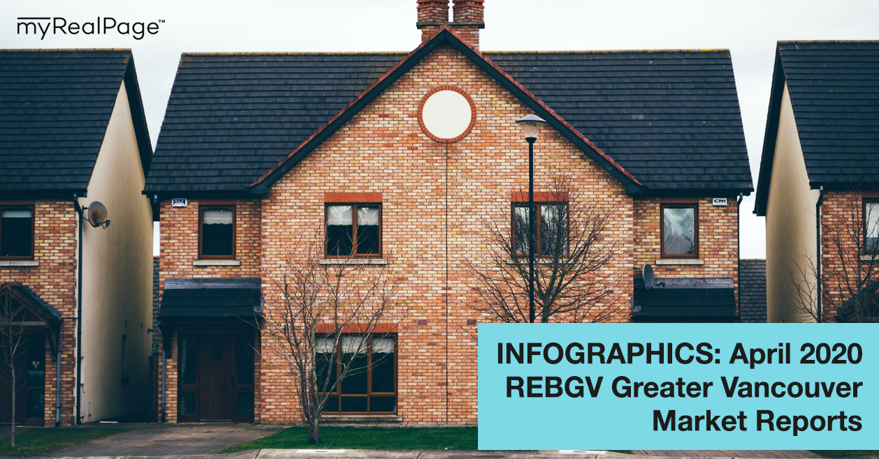 INFOGRAPHICS: April 2020 REBGV Greater Vancouver Market Reports