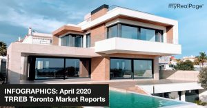 INFOGRAPHICS: April 2020 TRREB Toronto Market Reports