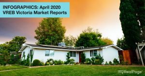 INFOGRAPHICS: April 2020 VREB Victoria Market Reports