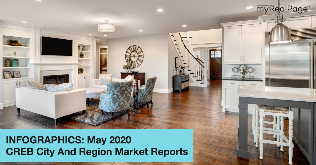 INFOGRAPHICS: May 2020 CREB City And Region Market Reports