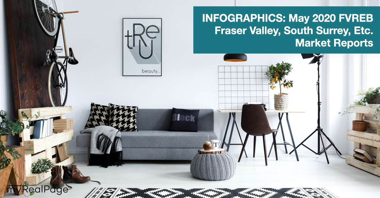 INFOGRAPHICS: May 2020 FVREB Fraser Valley, South Surrey, Etc. Market Reports