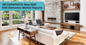 INFOGRAPHICS: May 2020 RAE Edmonton Market Reports