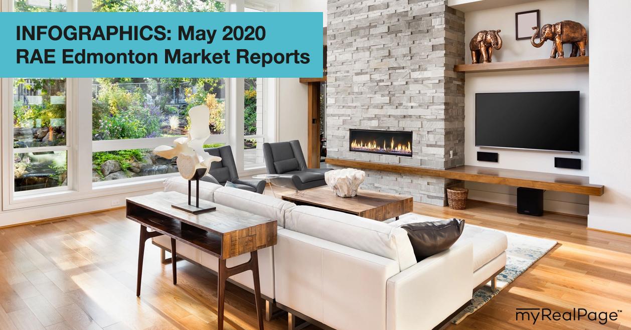 INFOGRAPHICS: May 2020 RAE Edmonton Market Reports