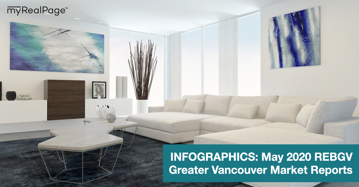 May 2020 REBGV Greater Vancouver Market Reports