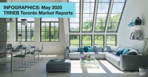 INFOGRAPHICS: May 2020 TRREB Toronto Market Reports