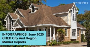 INFOGRAPHICS: June 2020 CREB City And Region Market Reports