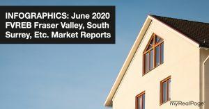 INFOGRAPHICS: June 2020 FVREB Fraser Valley, South Surrey, Etc. Market Reports