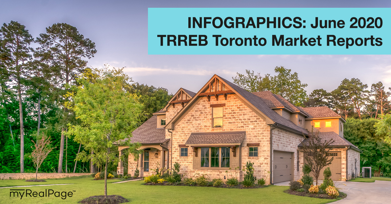 INFOGRAPHICS: June 2020 TRREB Toronto Market Reports