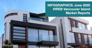 INFOGRAPHICS: June 2020 VIREB Vancouver Island Market Reports