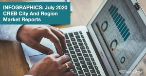 INFOGRAPHICS: July 2020 CREB City And Region Market Reports