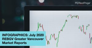 INFOGRAPHICS: July 2020 REBGV Greater Vancouver Market Reports