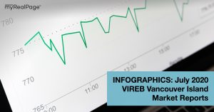 INFOGRAPHICS: July 2020 VIREB Vancouver Island Market Reports