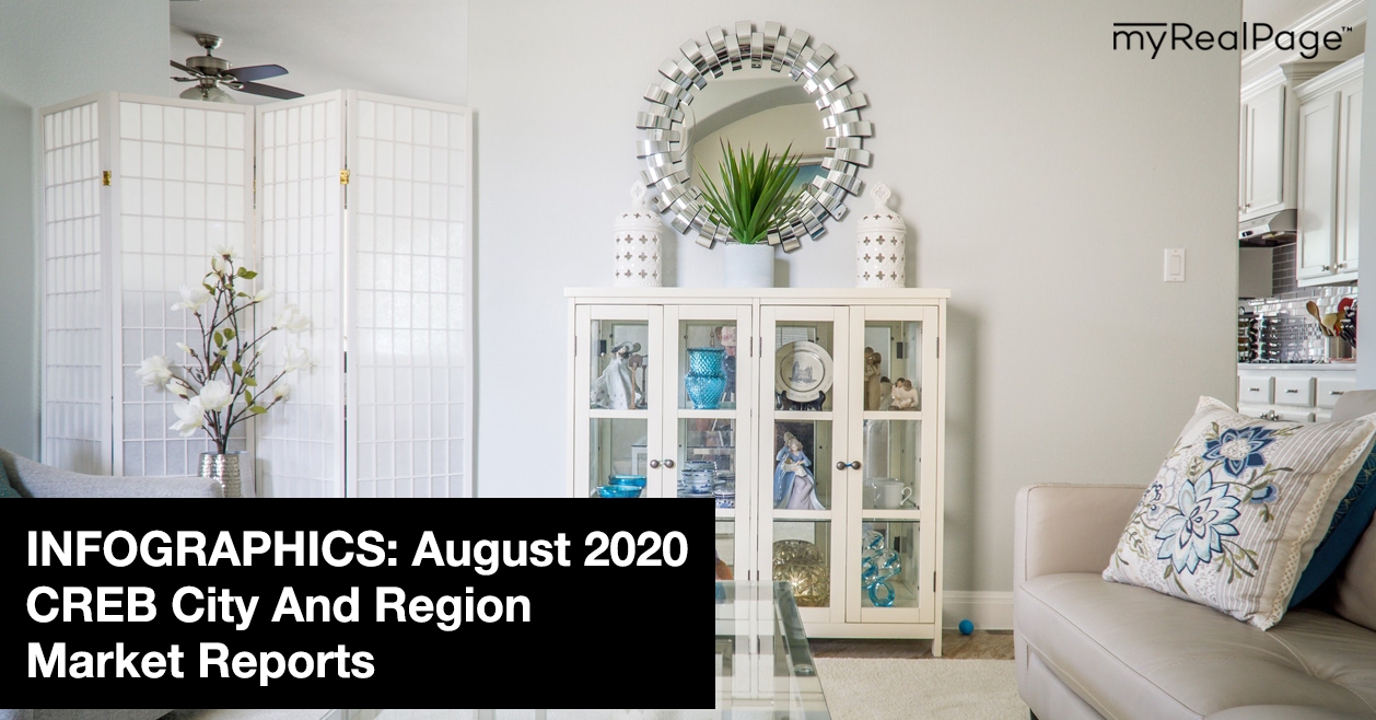 INFOGRAPHICS: August 2020 CREB City And Region Market Reports