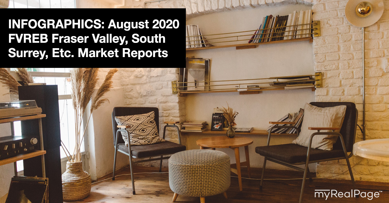 INFOGRAPHICS: August 2020 FVREB Fraser Valley, South Surrey, Etc. Market Reports