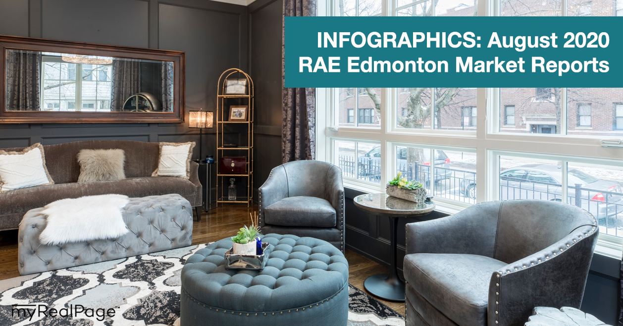 INFOGRAPHICS: August 2020 RAE Edmonton Market Reports