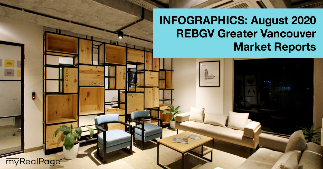 INFOGRAPHICS: August 2020 REBGV Greater Vancouver Market Reports