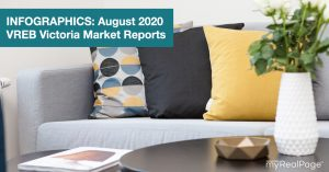 INFOGRAPHICS: August 2020 VREB Victoria Market Reports