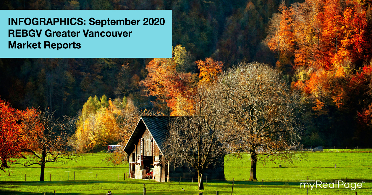 INFOGRAPHICS: September 2020 REBGV Greater Vancouver Market Reports