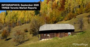 INFOGRAPHICS: September 2020 TRREB Toronto Market Reports