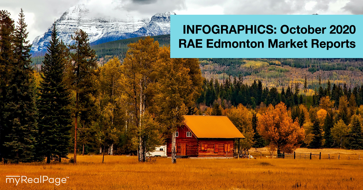 INFOGRAPHICS: October 2020 RAE Edmonton Market Reports