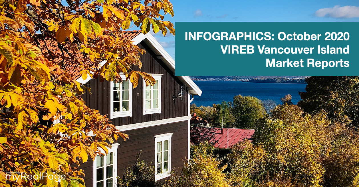 INFOGRAPHICS: October 2020 VIREB Vancouver Island Market Reports