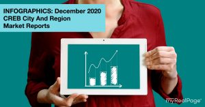 INFOGRAPHICS: December 2020 CREB City And Region Market Reports