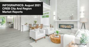 INFOGRAPHICS: August 2021 CREB City And Region Market Reports