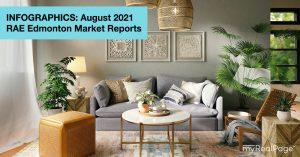 INFOGRAPHICS: August 2021 RAE Edmonton Market Reports