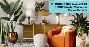 INFOGRAPHICS: August 2021 REBGV Greater Vancouver Market Reports