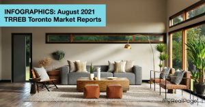 INFOGRAPHICS: August 2021 TRREB Toronto Market Reports