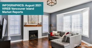 INFOGRAPHICS: August 2021 VIREB Vancouver Island Market Reports
